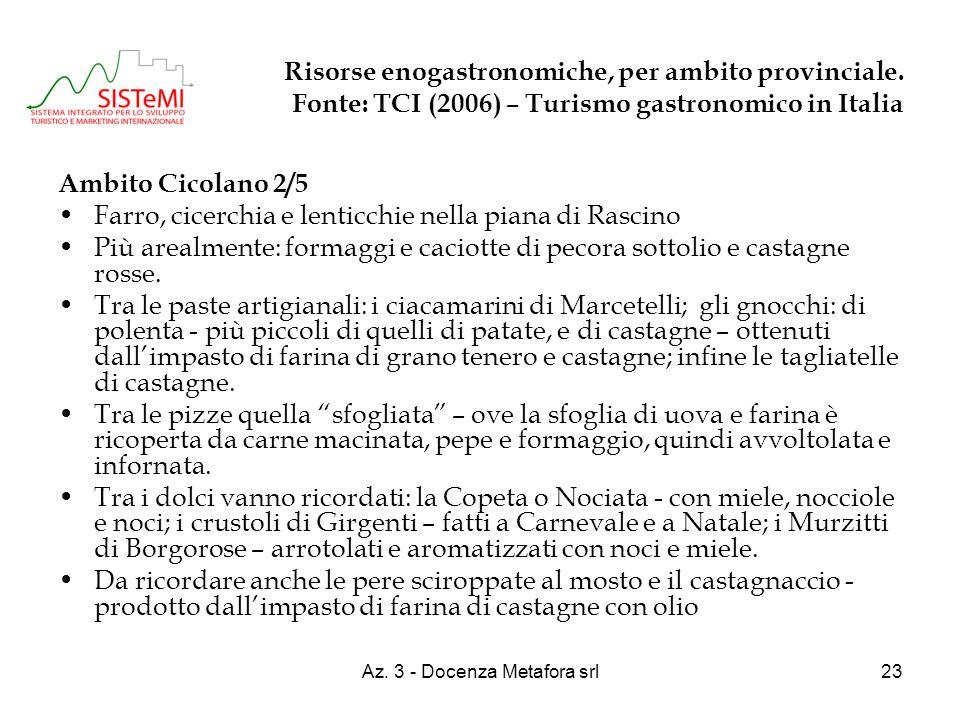 Az. 3 - Docenza Metafora srl23 Risorse enogastronomiche, per ambito provinciale. Fonte: TCI (2006) – Turismo gastronomico in Italia Ambito Cicolano 2/