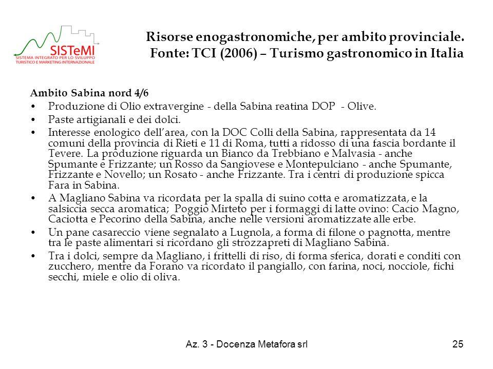 Az. 3 - Docenza Metafora srl25 Risorse enogastronomiche, per ambito provinciale. Fonte: TCI (2006) – Turismo gastronomico in Italia Ambito Sabina nord