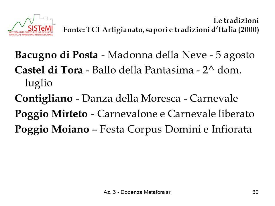 Az. 3 - Docenza Metafora srl30 Le tradizioni Fonte: TCI Artigianato, sapori e tradizioni dItalia (2000) Bacugno di Posta - Madonna della Neve - 5 agos