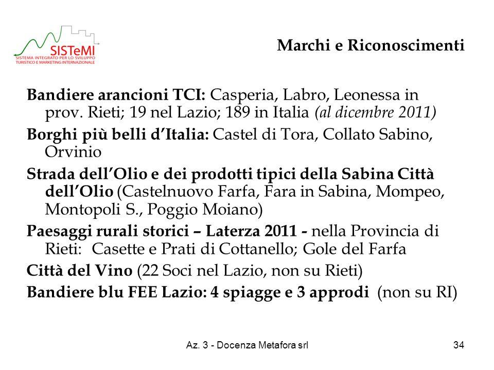 Az. 3 - Docenza Metafora srl34 Marchi e Riconoscimenti Bandiere arancioni TCI: Casperia, Labro, Leonessa in prov. Rieti; 19 nel Lazio; 189 in Italia (
