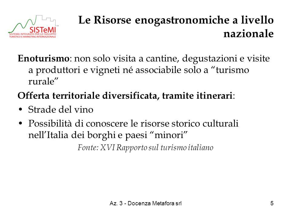 Az.3 - Docenza Metafora srl26 Risorse enogastronomiche, per ambito provinciale.