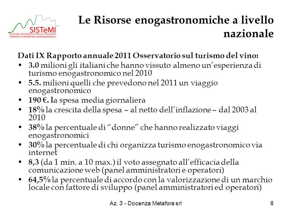 Az. 3 - Docenza Metafora srl6 Le Risorse enogastronomiche a livello nazionale Dati IX Rapporto annuale 2011 Osservatorio sul turismo del vino: 3.0 mil