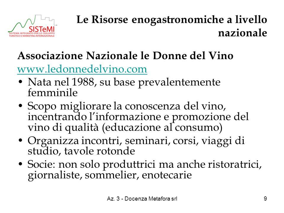 Az. 3 - Docenza Metafora srl9 Le Risorse enogastronomiche a livello nazionale Associazione Nazionale le Donne del Vino www.ledonnedelvino.com Nata nel