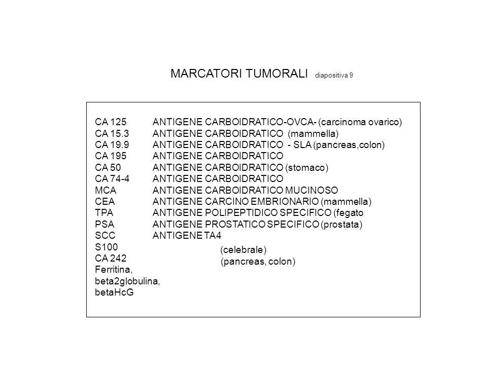 CA 125 CA 15.3 CA 19.9 CA 195 CA 50 CA 74-4 MCA CEA TPA PSA SCC S100 CA 242 Ferritina, beta2globulina, betaHcG ANTIGENE CARBOIDRATICO-OVCA- (carcinoma ovarico) ANTIGENE CARBOIDRATICO (mammella) ANTIGENE CARBOIDRATICO - SLA (pancreas,colon) ANTIGENE CARBOIDRATICO ANTIGENE CARBOIDRATICO (stomaco) ANTIGENE CARBOIDRATICO ANTIGENE CARBOIDRATICO MUCINOSO ANTIGENE CARCINO EMBRIONARIO (mammella) ANTIGENE POLIPEPTIDICO SPECIFICO (fegato ANTIGENE PROSTATICO SPECIFICO (prostata) ANTIGENE TA4 (celebrale) (pancreas, colon) MARCATORI TUMORALI diapositiva 9