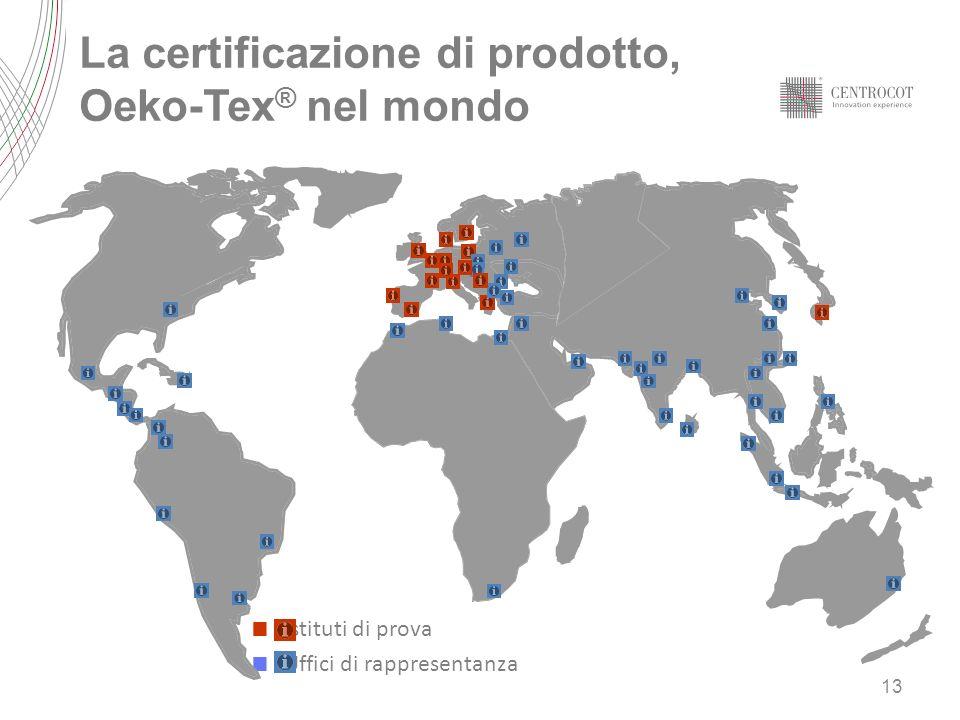 La certificazione di prodotto, Oeko-Tex ® nel mondo 13 Istituti di prova Uffici di rappresentanza