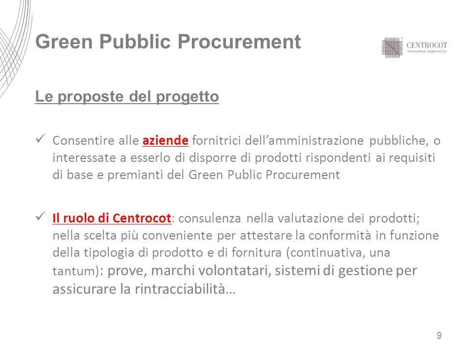 Le proposte del progetto Consentire alle aziende fornitrici dellamministrazione pubbliche, o interessate a esserlo di disporre di prodotti rispondenti