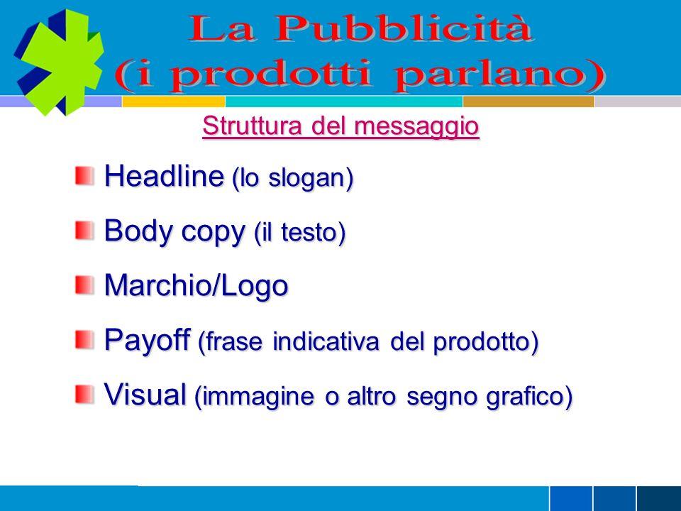 Struttura del messaggio Headline (lo slogan) Headline (lo slogan) Body copy (il testo) Body copy (il testo) Marchio/Logo Marchio/Logo Payoff (frase indicativa del prodotto) Payoff (frase indicativa del prodotto) Visual (immagine o altro segno grafico) Visual (immagine o altro segno grafico)