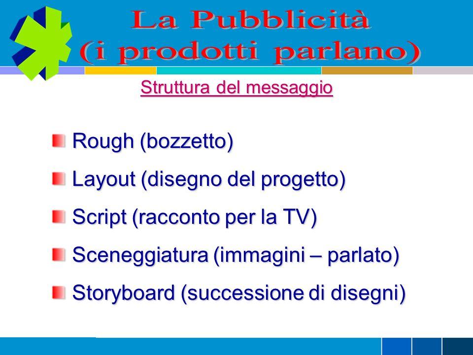 Struttura del messaggio Rough (bozzetto) Rough (bozzetto) Layout (disegno del progetto) Layout (disegno del progetto) Script (racconto per la TV) Script (racconto per la TV) Sceneggiatura (immagini – parlato) Sceneggiatura (immagini – parlato) Storyboard (successione di disegni) Storyboard (successione di disegni)