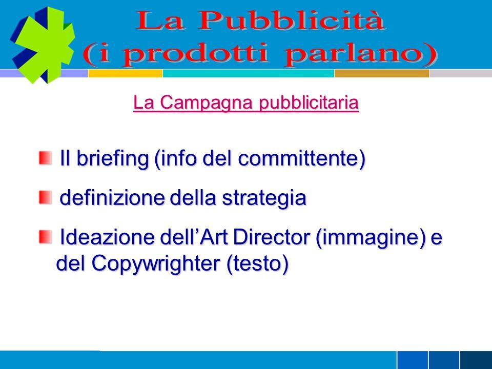 La Campagna pubblicitaria Il briefing (info del committente) Il briefing (info del committente) definizione della strategia definizione della strategia Ideazione dellArt Director (immagine) e del Copywrighter (testo) Ideazione dellArt Director (immagine) e del Copywrighter (testo)