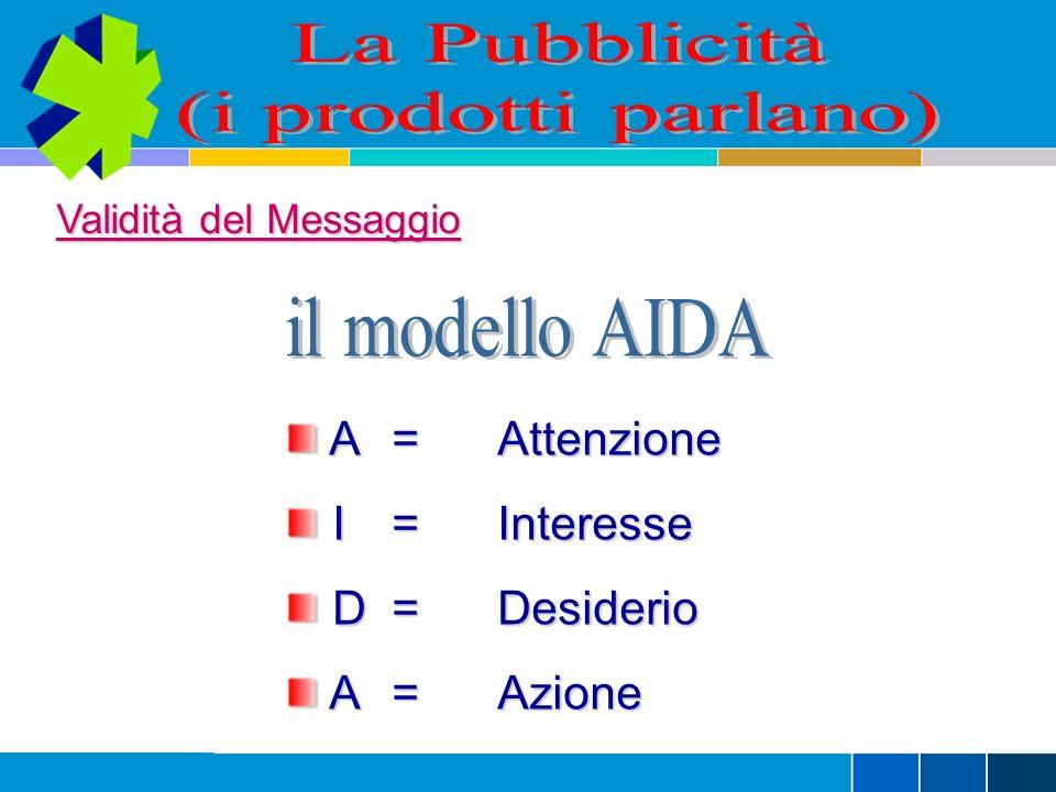 Validità del Messaggio A =Attenzione A =Attenzione I =Interesse I =Interesse D =Desiderio D =Desiderio A=Azione A=Azione