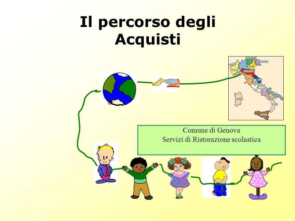 Comune di Genova Servizi di Ristorazione scolastica Il percorso degli Acquisti