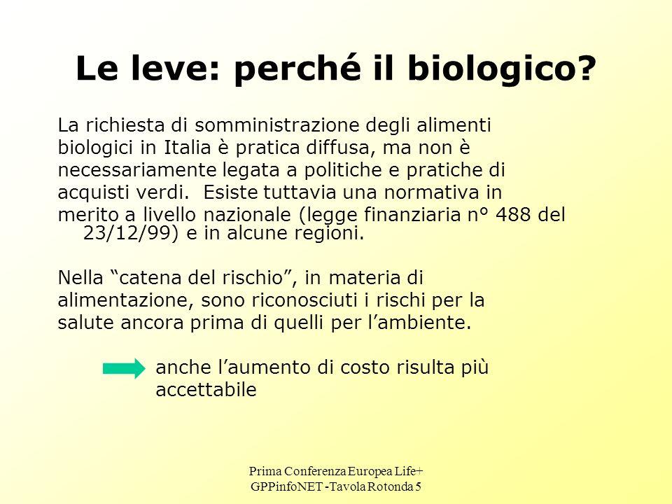 Prima Conferenza Europea Life+ GPPinfoNET -Tavola Rotonda 5 Le leve: perché il biologico.