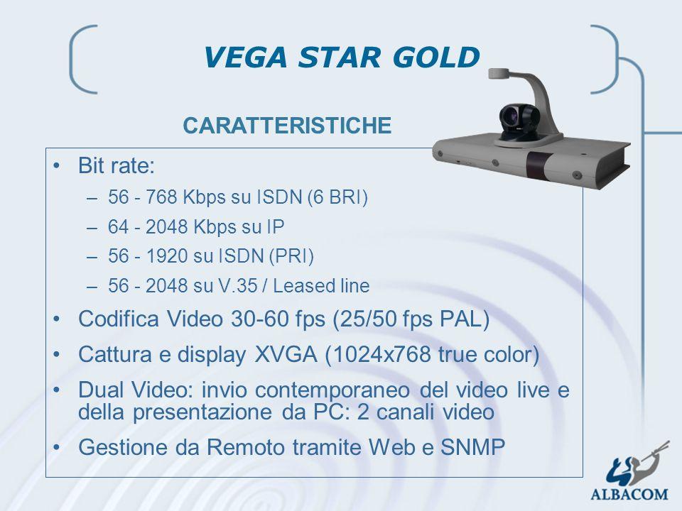 2002 Linea Prodotti Audio-Video Bit rate: –56 - 768 Kbps su ISDN (6 BRI) –64 - 2048 Kbps su IP –56 - 1920 su ISDN (PRI) –56 - 2048 su V.35 / Leased li