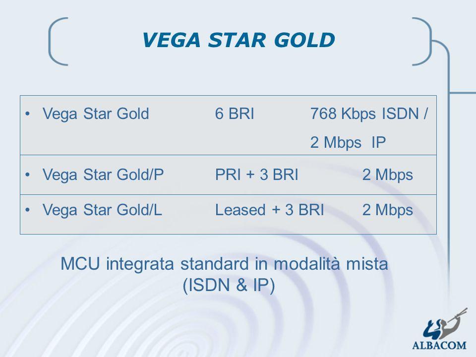 2002 Linea Prodotti Audio-Video MCU integrata standard in modalità mista (ISDN & IP) Vega Star Gold6 BRI 768 Kbps ISDN / 2 Mbps IP Vega Star Gold/PPRI