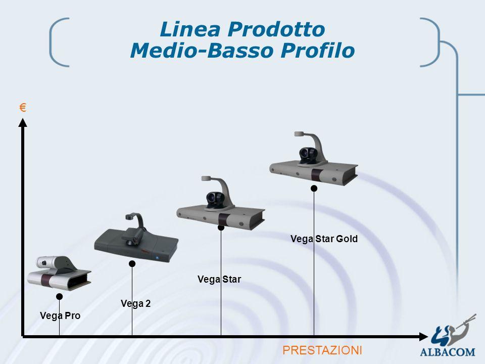 2002 Linea Prodotti Audio-Video Vega 2 Vega Pro Vega Star Vega Star Gold PRESTAZIONI Linea Prodotto Medio-Basso Profilo