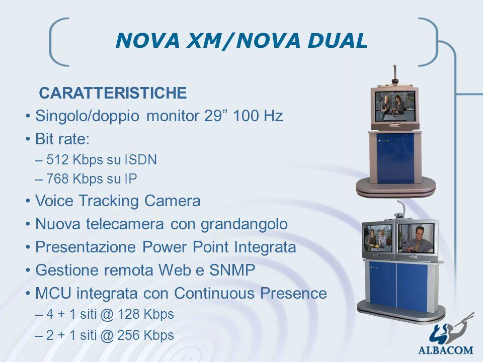 2002 Linea Prodotti Audio-Video Singolo/doppio monitor 29 100 Hz Bit rate: –512 Kbps su ISDN –768 Kbps su IP Voice Tracking Camera Nuova telecamera co