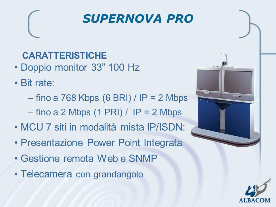 2002 Linea Prodotti Audio-Video CARATTERISTICHE Doppio monitor 33 100 Hz Bit rate: – fino a 768 Kbps (6 BRI) / IP = 2 Mbps – fino a 2 Mbps (1 PRI) / I