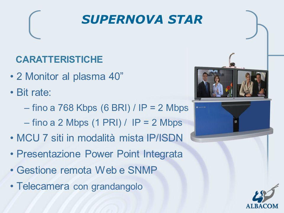 2002 Linea Prodotti Audio-Video 2 Monitor al plasma 40 Bit rate: – fino a 768 Kbps (6 BRI) / IP = 2 Mbps – fino a 2 Mbps (1 PRI) / IP = 2 Mbps MCU 7 s