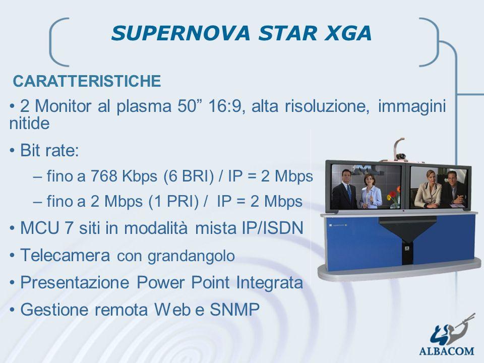 2002 Linea Prodotti Audio-Video 2 Monitor al plasma 50 16:9, alta risoluzione, immagini nitide Bit rate: – fino a 768 Kbps (6 BRI) / IP = 2 Mbps – fin