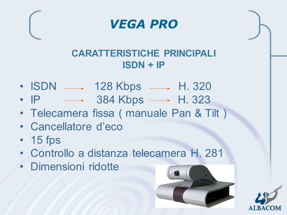 2002 Linea Prodotti Audio-Video ISDN 128 Kbps H. 320 IP 384 Kbps H. 323 Telecamera fissa ( manuale Pan & Tilt ) Cancellatore deco 15 fps Controllo a d