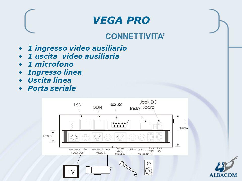 2002 Linea Prodotti Audio-Video CONNETTIVITA TV 1 ingresso video ausiliario 1 uscita video ausiliaria 1 microfono Ingresso linea Uscita linea Porta se