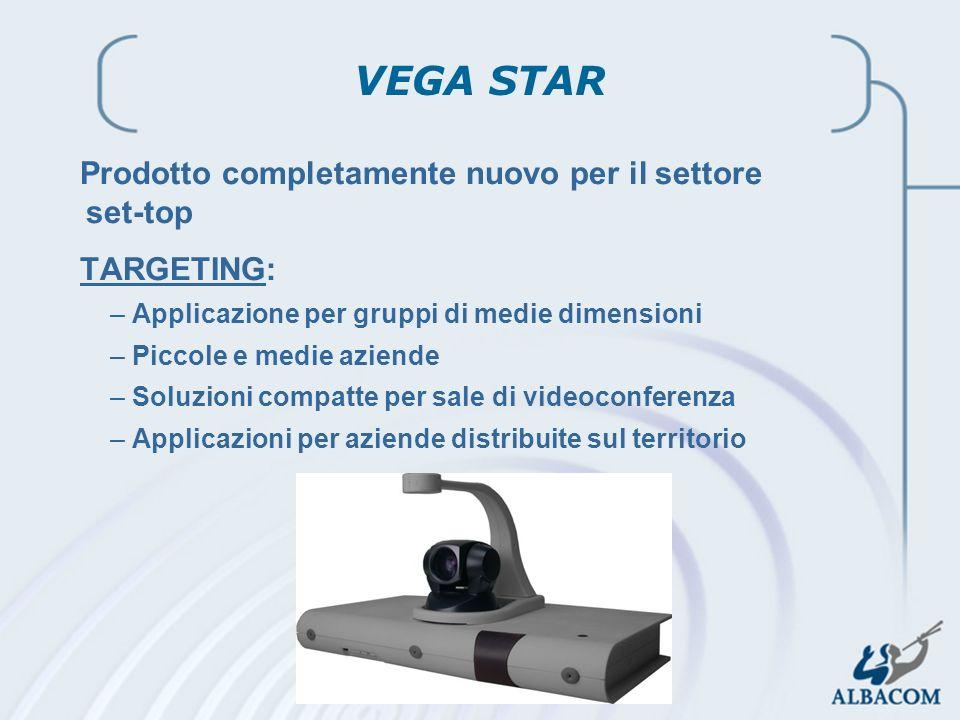 2002 Linea Prodotti Audio-Video Prodotto completamente nuovo per il settore set-top TARGETING: –Applicazione per gruppi di medie dimensioni –Piccole e
