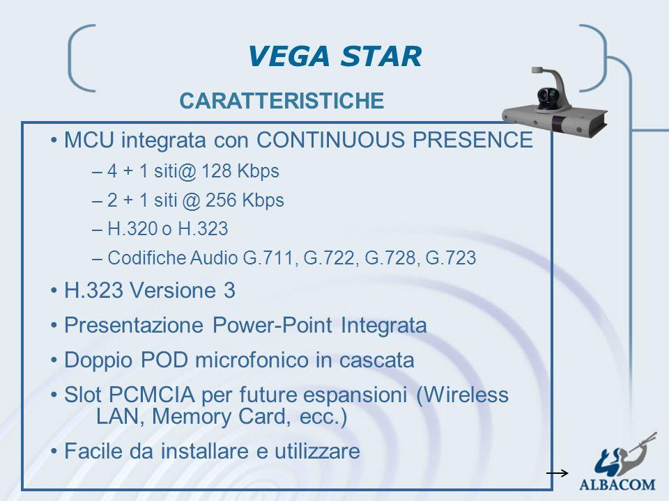 2002 Linea Prodotti Audio-Video MCU integrata con CONTINUOUS PRESENCE –4 + 1 siti@ 128 Kbps –2 + 1 siti @ 256 Kbps –H.320 o H.323 –Codifiche Audio G.7