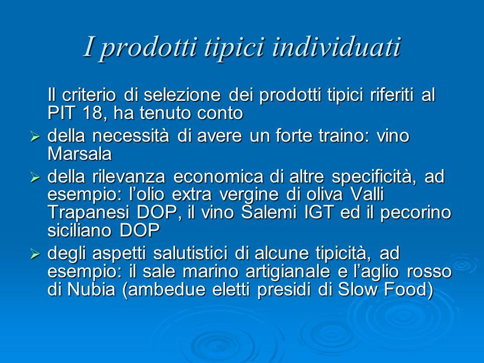 Vino Vino Marsala Doc Caratteristiche Ha una gradazione media di circa 18 gradi.