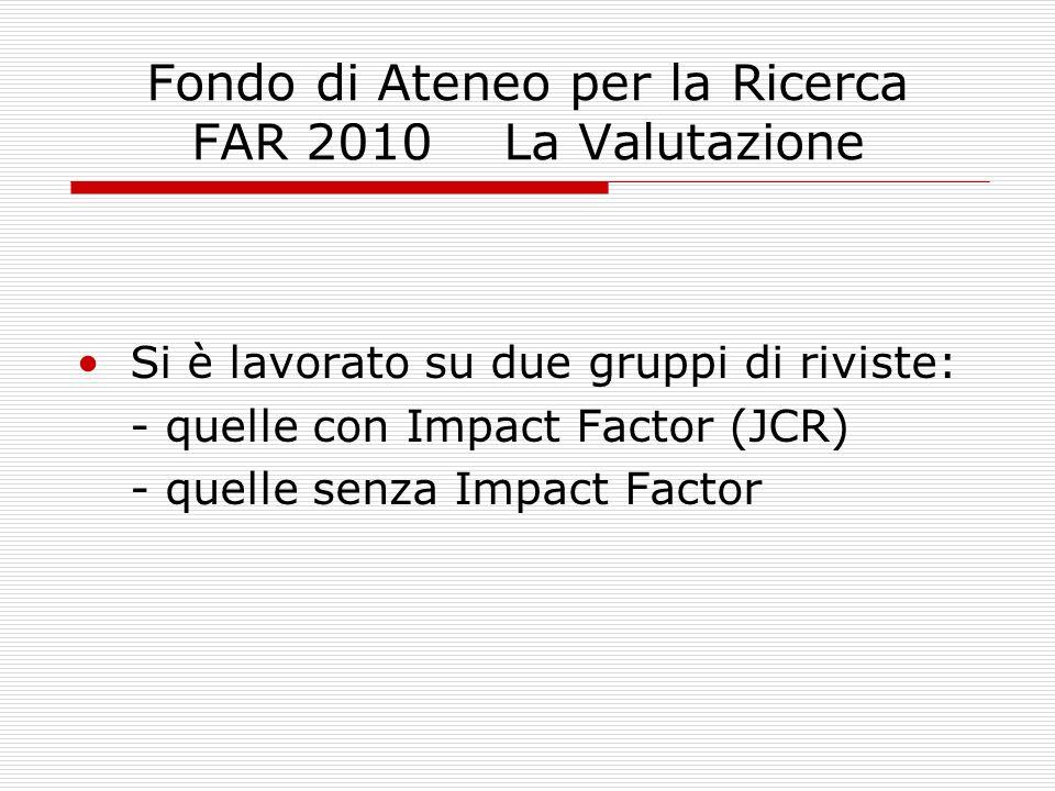 Fondo di Ateneo per la Ricerca FAR 2010 La Valutazione Si è lavorato su due gruppi di riviste: - quelle con Impact Factor (JCR) - quelle senza Impact