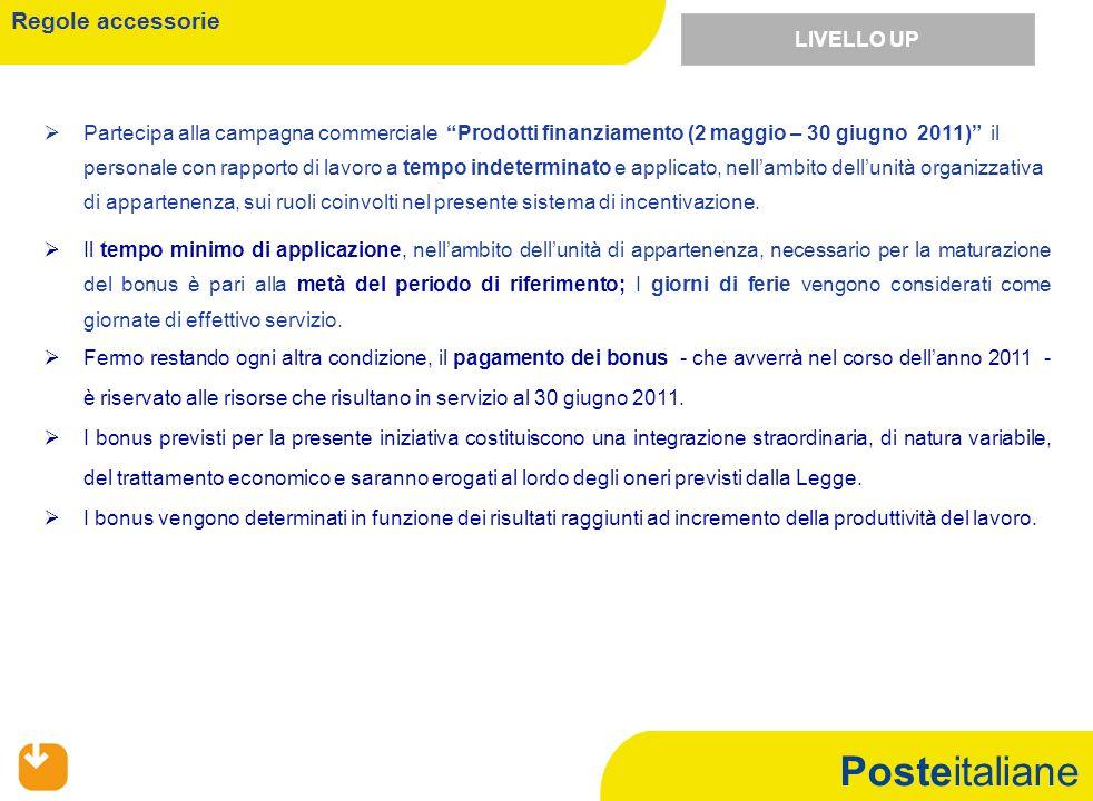 Posteitaliane Partecipa alla campagna commerciale Prodotti finanziamento (2 maggio – 30 giugno 2011) il personale con rapporto di lavoro a tempo indeterminato e applicato, nellambito dellunità organizzativa di appartenenza, sui ruoli coinvolti nel presente sistema di incentivazione.