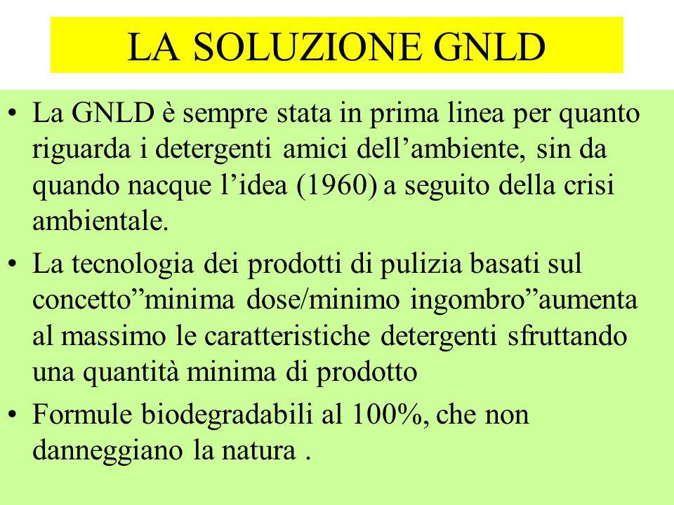 LA SOLUZIONE GNLD La GNLD è sempre stata in prima linea per quanto riguarda i detergenti amici dellambiente, sin da quando nacque lidea (1960) a segui