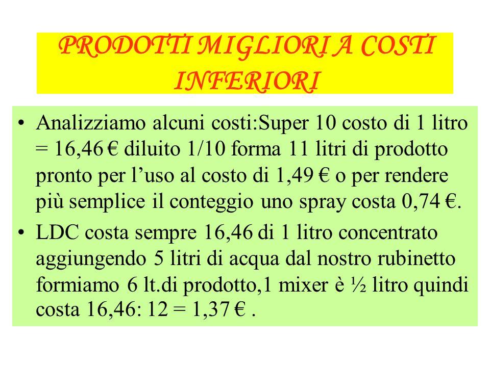 PRODOTTI MIGLIORI A COSTI INFERIORI Analizziamo alcuni costi:Super 10 costo di 1 litro = 16,46 diluito 1/10 forma 11 litri di prodotto pronto per luso