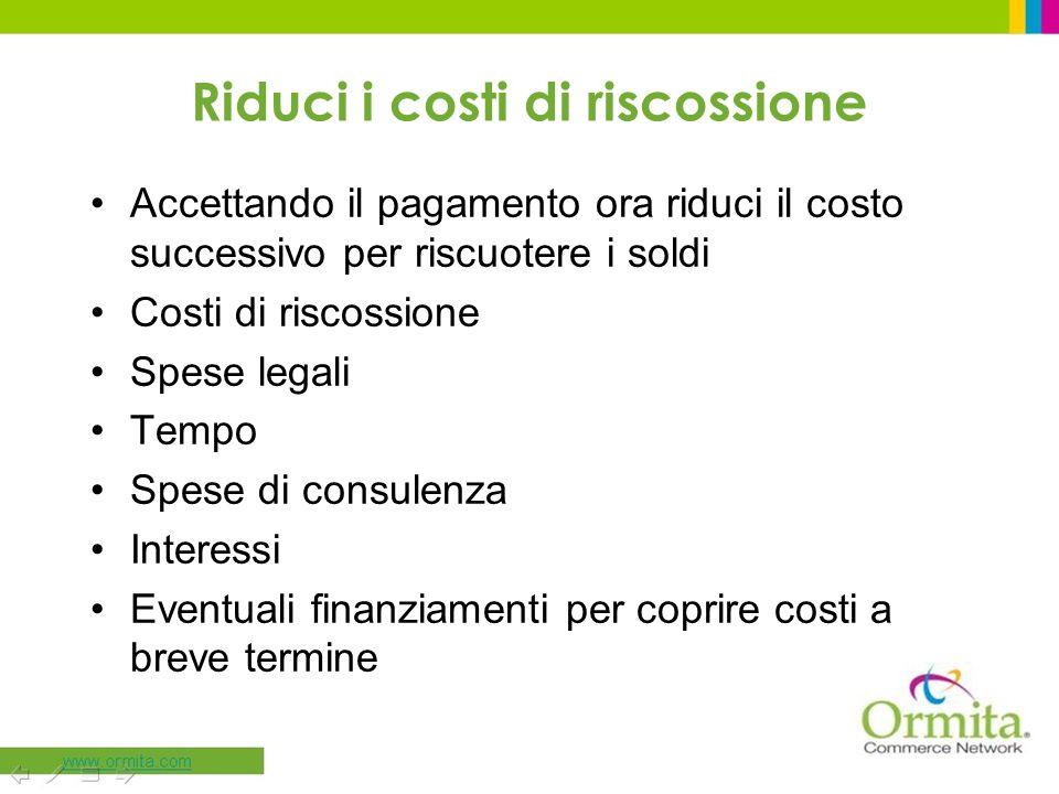 Riduci i costi di riscossione Accettando il pagamento ora riduci il costo successivo per riscuotere i soldi Costi di riscossione Spese legali Tempo Sp