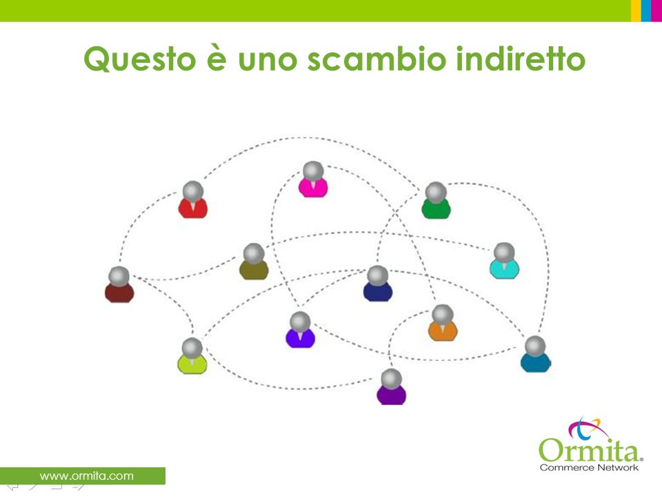 www.ormita.com Questo è uno scambio indiretto