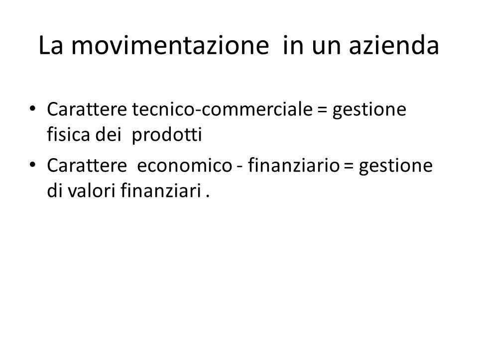 La movimentazione in un azienda Carattere tecnico-commerciale = gestione fisica dei prodotti Carattere economico - finanziario = gestione di valori fi