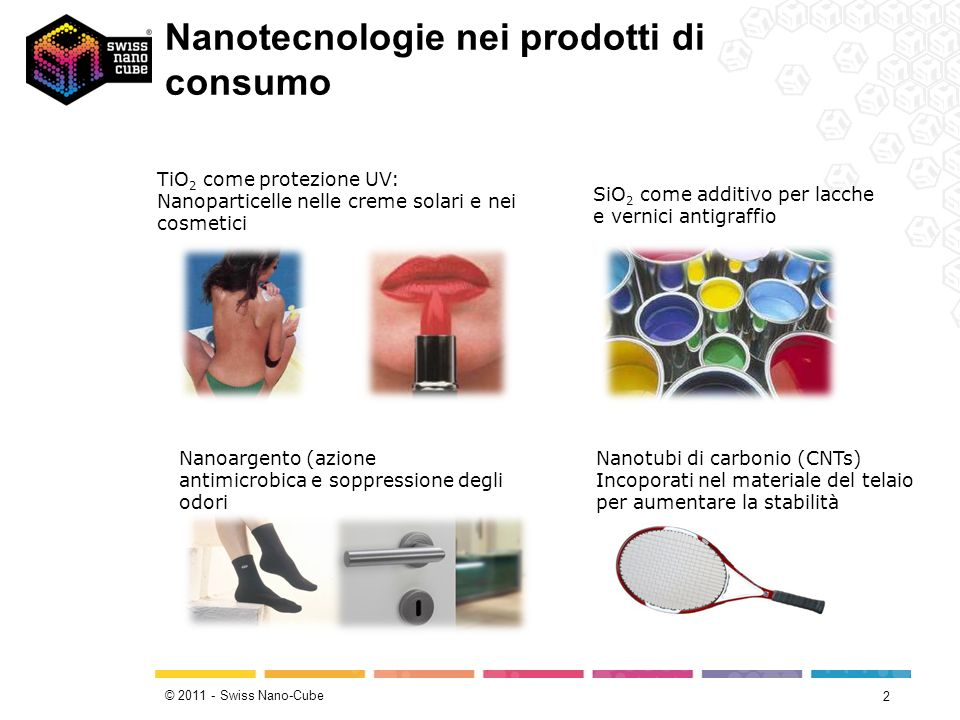 © 2011 - Swiss Nano-Cube Nanotecnologie nei prodotti di consumo 2 TiO 2 come protezione UV: Nanoparticelle nelle creme solari e nei cosmetici SiO 2 co