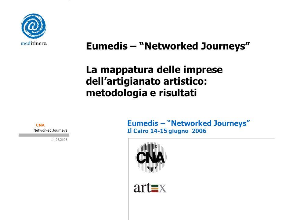 Eumedis – Networked Journeys Il Cairo 14-15 giugno 2006 Eumedis – Networked Journeys La mappatura delle imprese dellartigianato artistico: metodologia e risultati CNA Networked Journeys 14.06.2006