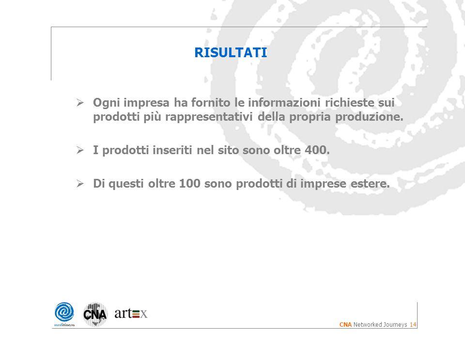 14 CNA Networked Journeys Ogni impresa ha fornito le informazioni richieste sui prodotti più rappresentativi della propria produzione.