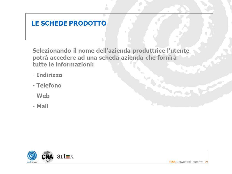 19 CNA Networked Journeys Selezionando il nome dellazienda produttrice lutente potrà accedere ad una scheda azienda che fornirà tutte le informazioni: - Indirizzo - Telefono - Web - Mail LE SCHEDE PRODOTTO