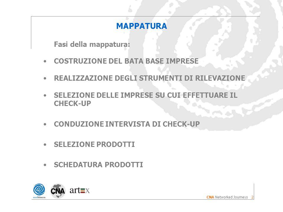 2 CNA Networked Journeys MAPPATURA Fasi della mappatura: COSTRUZIONE DEL BATA BASE IMPRESE REALIZZAZIONE DEGLI STRUMENTI DI RILEVAZIONE SELEZIONE DELLE IMPRESE SU CUI EFFETTUARE IL CHECK-UP CONDUZIONE INTERVISTA DI CHECK-UP SELEZIONE PRODOTTI SCHEDATURA PRODOTTI