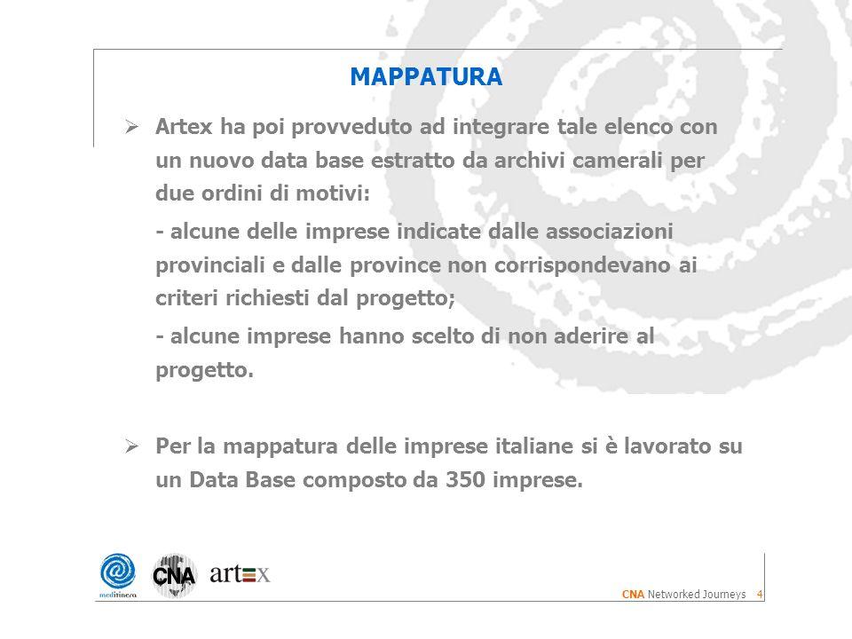 4 CNA Networked Journeys MAPPATURA Artex ha poi provveduto ad integrare tale elenco con un nuovo data base estratto da archivi camerali per due ordini di motivi: - alcune delle imprese indicate dalle associazioni provinciali e dalle province non corrispondevano ai criteri richiesti dal progetto; - alcune imprese hanno scelto di non aderire al progetto.