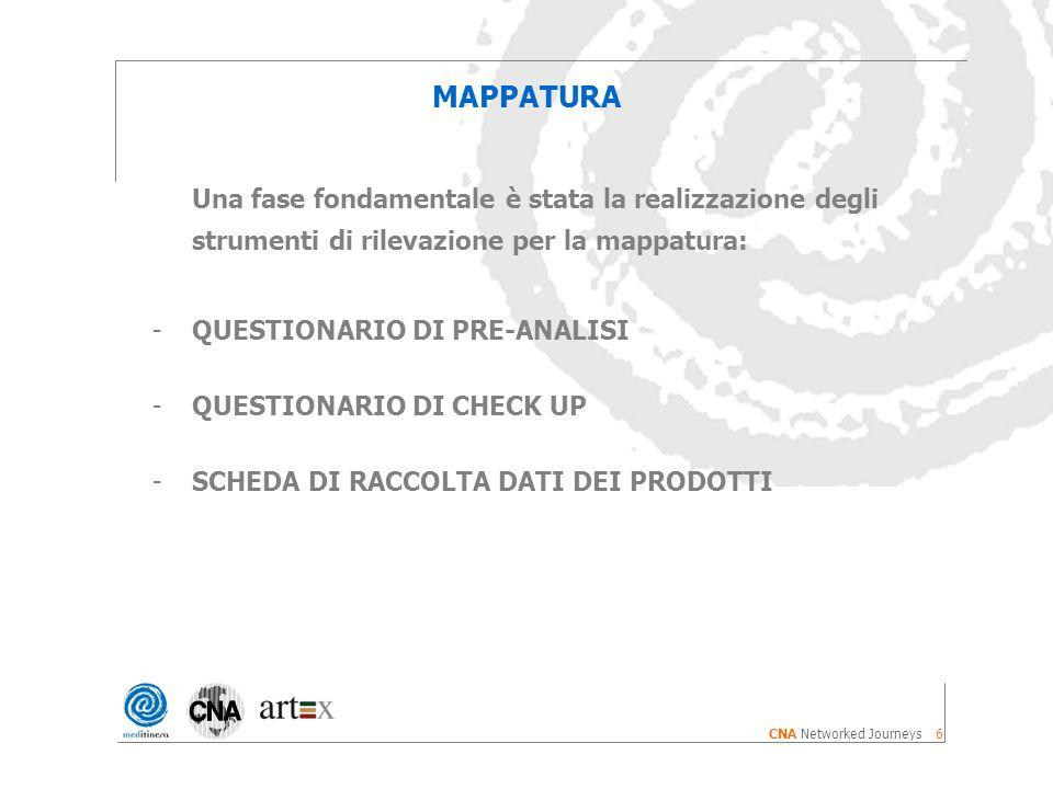 6 CNA Networked Journeys MAPPATURA Una fase fondamentale è stata la realizzazione degli strumenti di rilevazione per la mappatura: -QUESTIONARIO DI PRE-ANALISI -QUESTIONARIO DI CHECK UP -SCHEDA DI RACCOLTA DATI DEI PRODOTTI