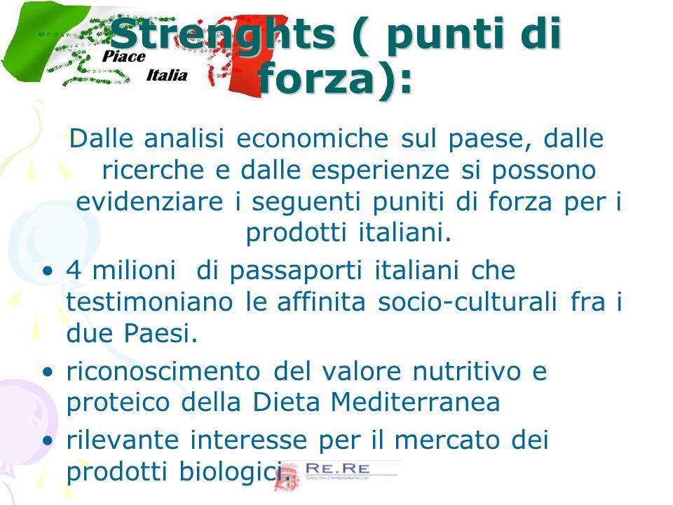 Strenghts ( punti di forza): Dalle analisi economiche sul paese, dalle ricerche e dalle esperienze si possono evidenziare i seguenti puniti di forza p
