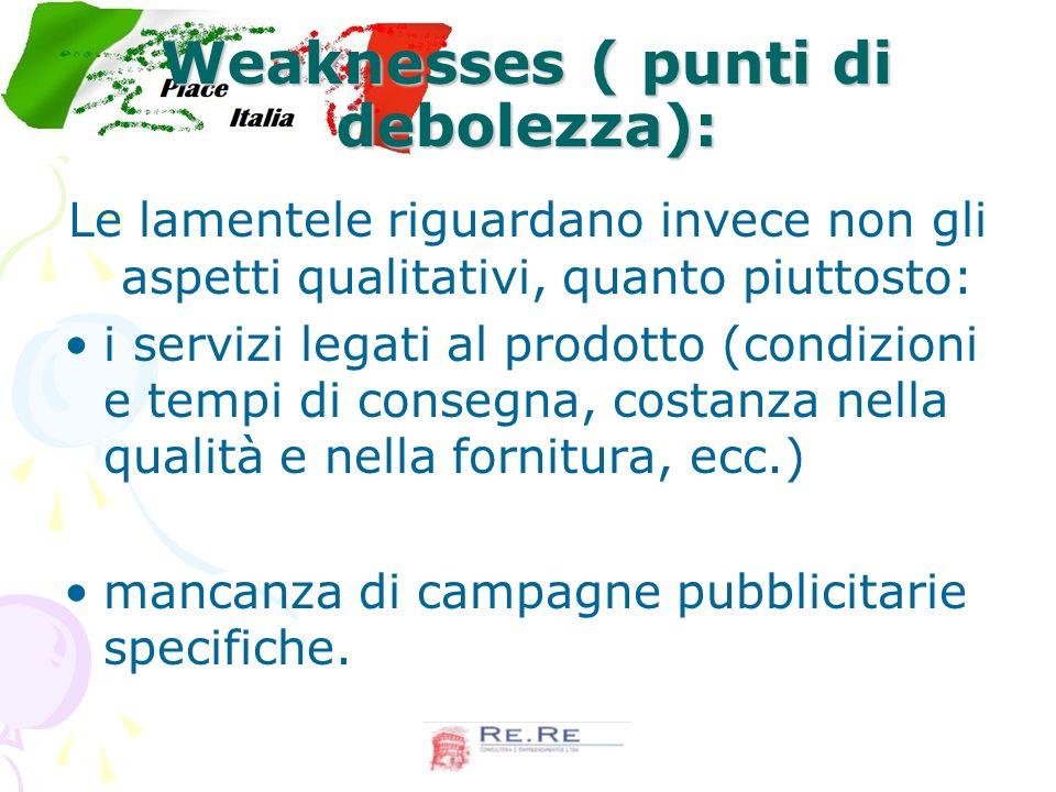 Weaknesses ( punti di debolezza): Le lamentele riguardano invece non gli aspetti qualitativi, quanto piuttosto: i servizi legati al prodotto (condizio