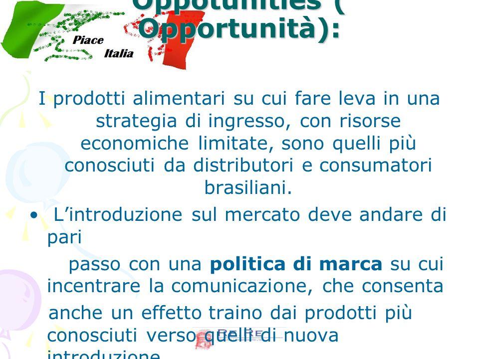 Oppotunities ( Opportunità): I prodotti alimentari su cui fare leva in una strategia di ingresso, con risorse economiche limitate, sono quelli più con