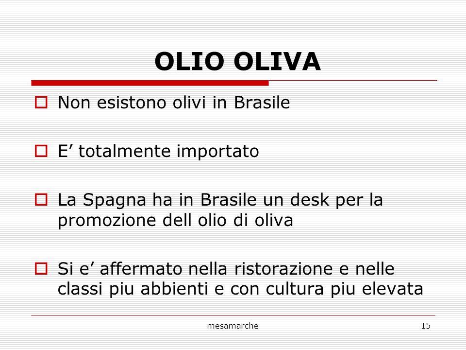 mesamarche15 OLIO OLIVA Non esistono olivi in Brasile E totalmente importato La Spagna ha in Brasile un desk per la promozione dell olio di oliva Si e affermato nella ristorazione e nelle classi piu abbienti e con cultura piu elevata