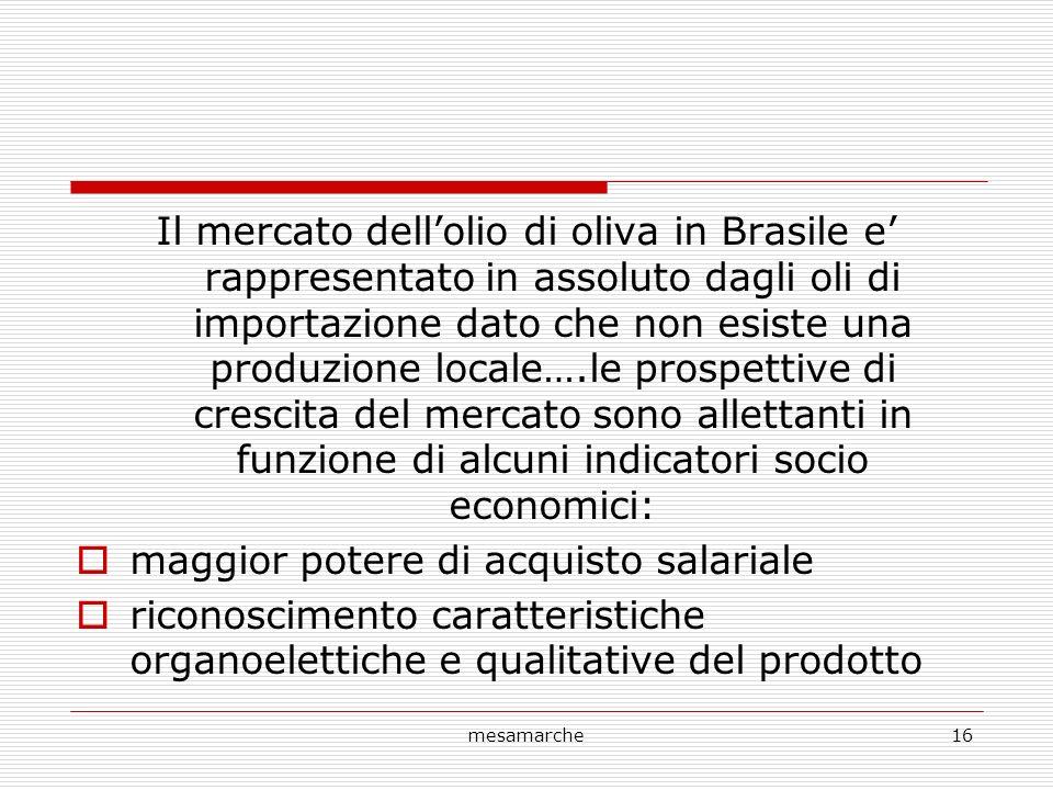 mesamarche16 Il mercato dellolio di oliva in Brasile e rappresentato in assoluto dagli oli di importazione dato che non esiste una produzione locale….