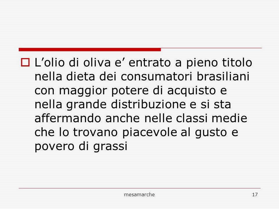 mesamarche17 Lolio di oliva e entrato a pieno titolo nella dieta dei consumatori brasiliani con maggior potere di acquisto e nella grande distribuzione e si sta affermando anche nelle classi medie che lo trovano piacevole al gusto e povero di grassi