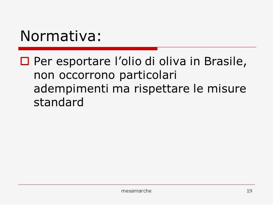 mesamarche19 Normativa: Per esportare lolio di oliva in Brasile, non occorrono particolari adempimenti ma rispettare le misure standard