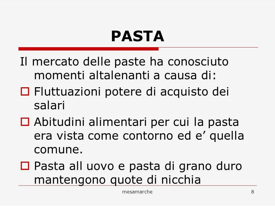 mesamarche8 PASTA Il mercato delle paste ha conosciuto momenti altalenanti a causa di: Fluttuazioni potere di acquisto dei salari Abitudini alimentari per cui la pasta era vista come contorno ed e quella comune.